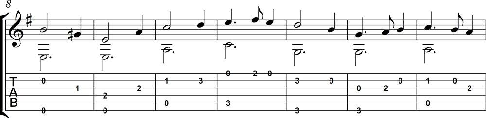 Partitura de greensleeves para guitarra