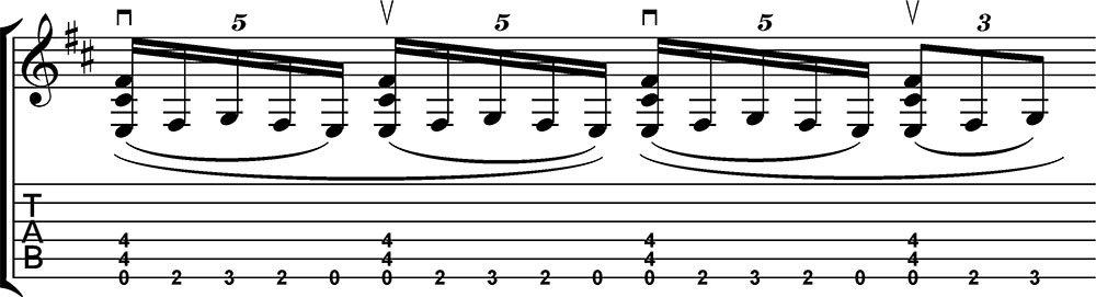 Partitura y tablatura de Taranta de Montoya