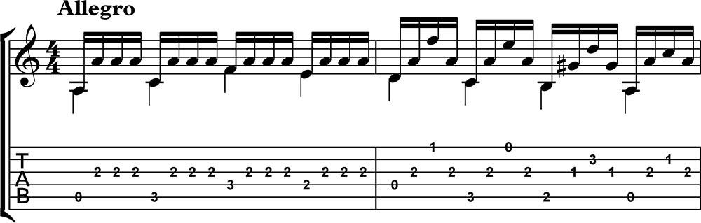 Partitura y tablatura de Estudio 7 Carcassi 1
