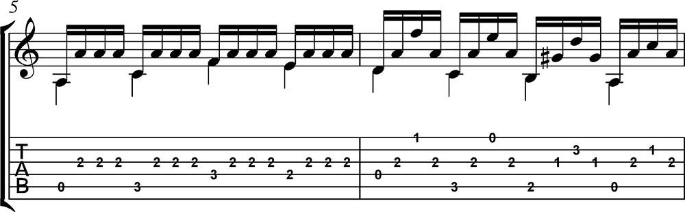 Partitura y tablatura de Estudio 7 Carcassi 3