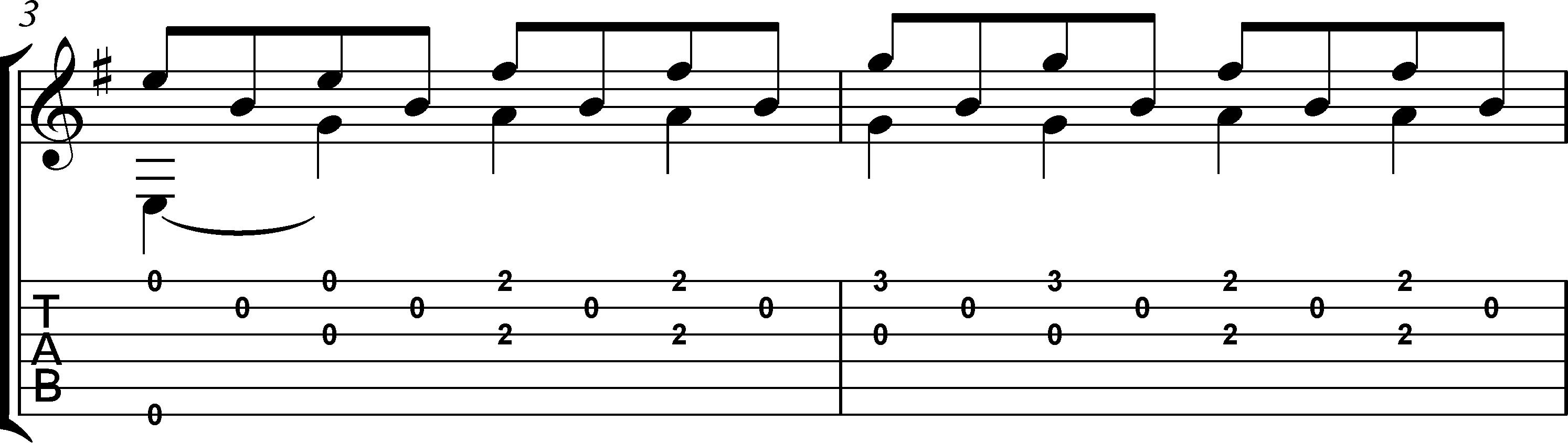 Andandino para guitarra partitura + tablatura 2