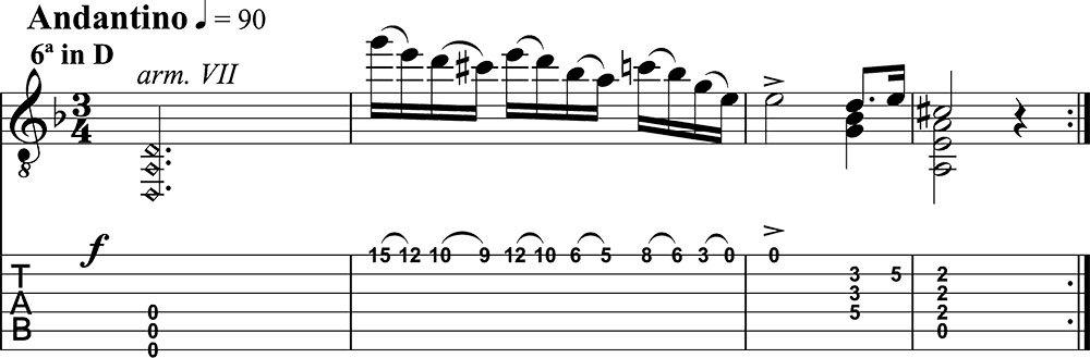 Capricho árabe tutorial de guitarra 1