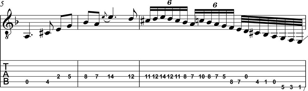 Capricho árabe tutorial de guitarra 2