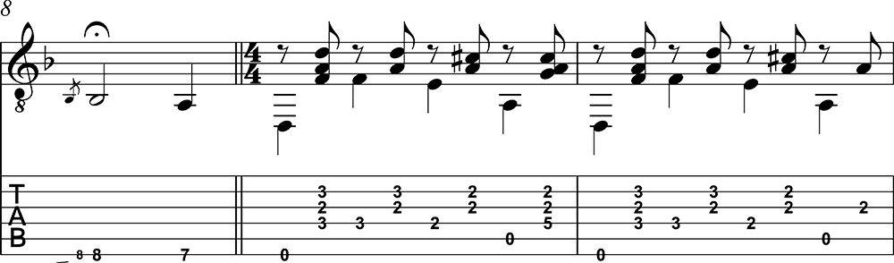 Capricho árabe tutorial de guitarra 3