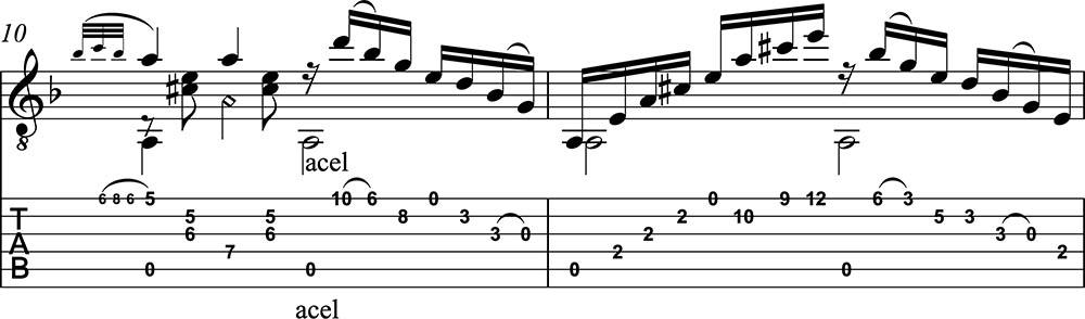 Partitura de capricho árabe clase 2. Línea 5/7