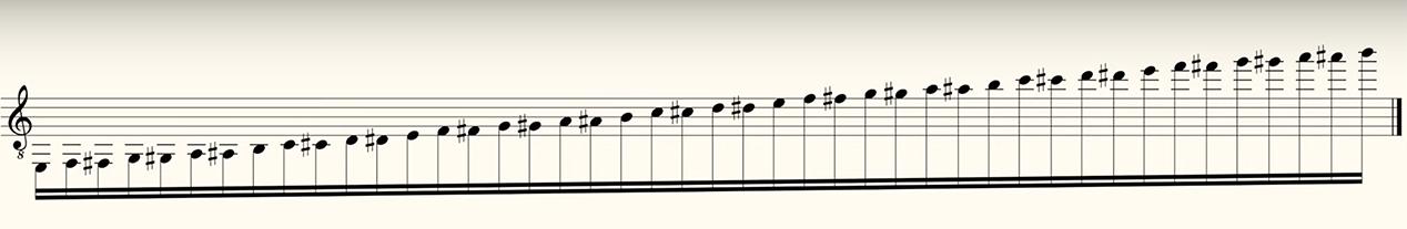 todas las notas guitarra