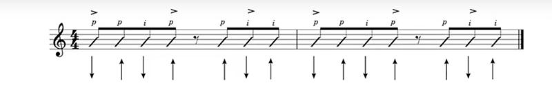 ritmo de rumba en guitarra
