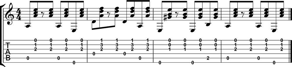 Ejemplo de bolero con cuatro acordes.