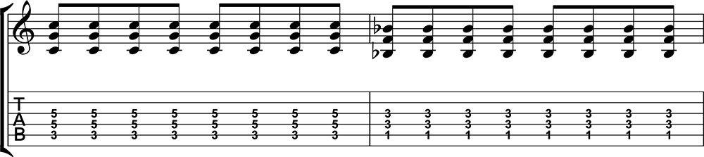 Quintas en guitarra ejercicio 1