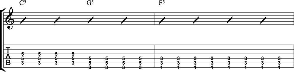 Ejercicio quintas en guitarra y cifrado americano