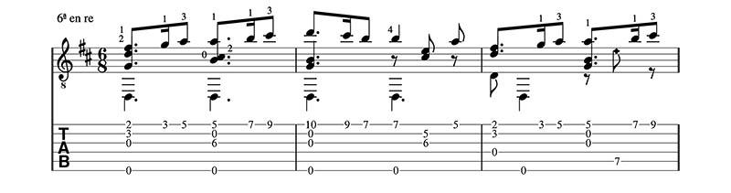 El Noi de la Mare, tutorial para guitarra, villancico, partitura + tablatura