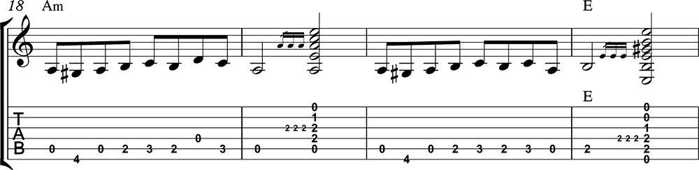 Farruca para guitarra. Tutoriales de Pablo Romero Luis 5