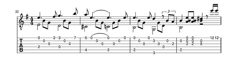 the rising sun guitarra