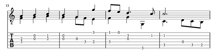 Minueto a dos voces tutorial guitarra