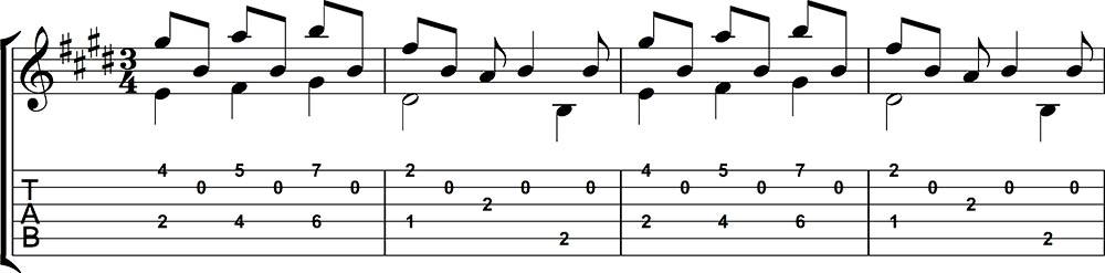 Partitura y Tablatura de Lágrima de Tárrega 1