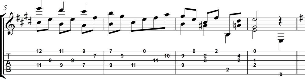Partitura y Tablatura de Lágrima de Tárrega 2