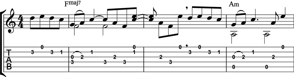 Intro Let her go partitura y tablatura guitarra 1