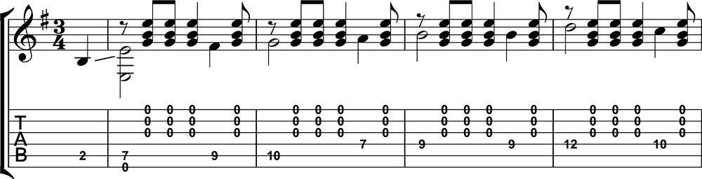 Preludio 1 de Villa-Lobos partitura y tablatura a