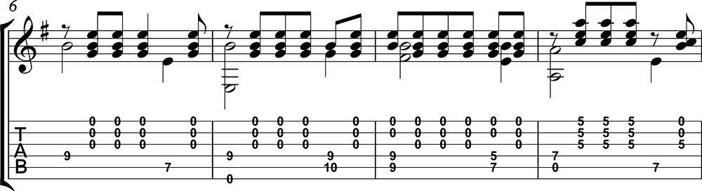 Preludio 1 de Villa-Lobos partitura y tablatura b