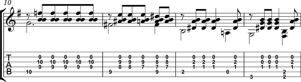Preludio 1 de Villa-Lobos partitura y tablatura c