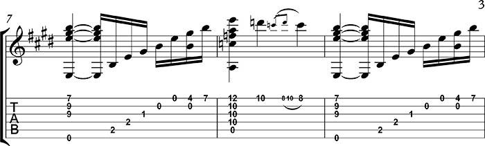 Heitor Villalobos. Preludio 1 para guitarra.