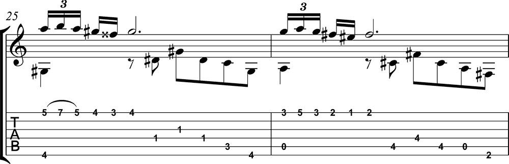 Tutorial suspiros de españa parte 2. Tutoriales para guitarra de Pablo Romero Luis 2