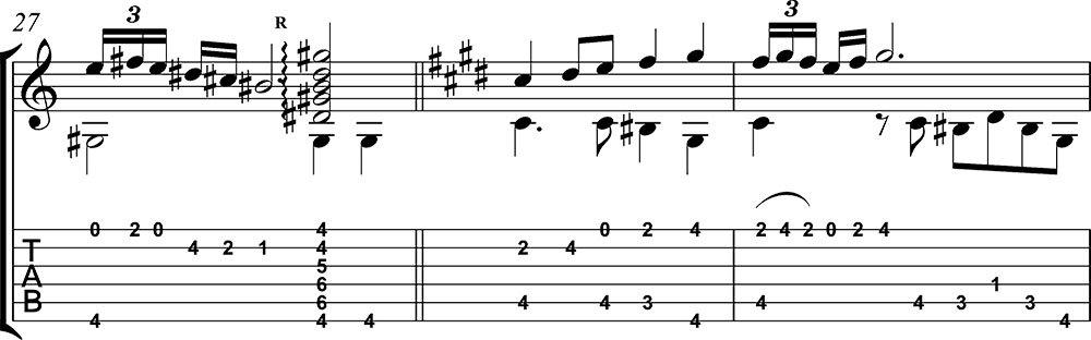 Tutorial suspiros de españa parte 2. Tutoriales para guitarra de Pablo Romero Luis 3