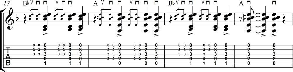Compás de guitarra con rasgueos para tangos flamencos