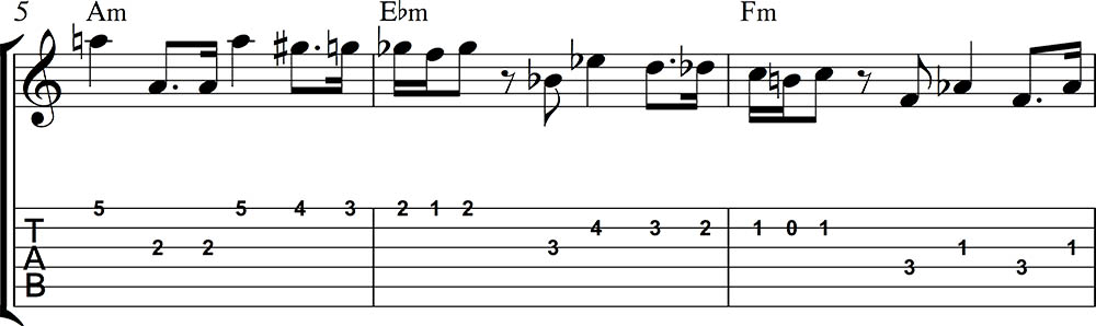 Partitura Star Wars marcha imperial guitarra 2