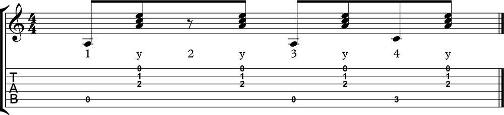 Ejemplo de ritmo de bolero en guitarra cambiando el bajo.