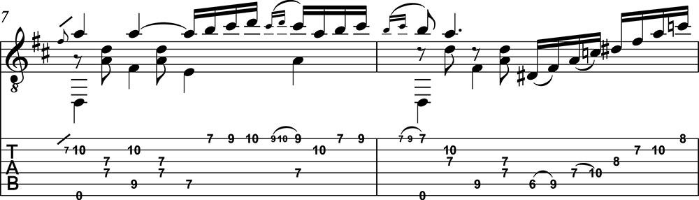 Partitura y tablatura de Capricho Árabe clase 3. Hoja 3/9. Score and TAB