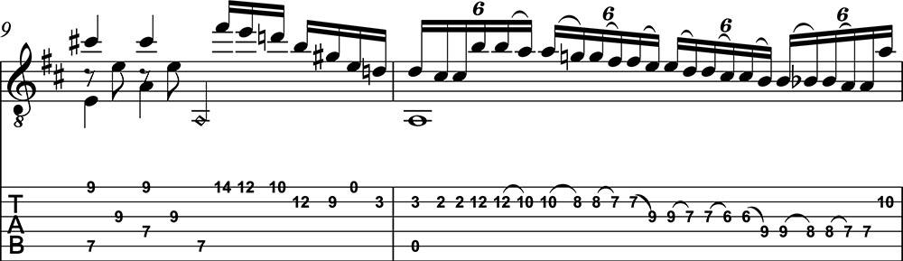Partitura y tablatura de Capricho Árabe clase 3. Hoja 4/9. Score and TAB