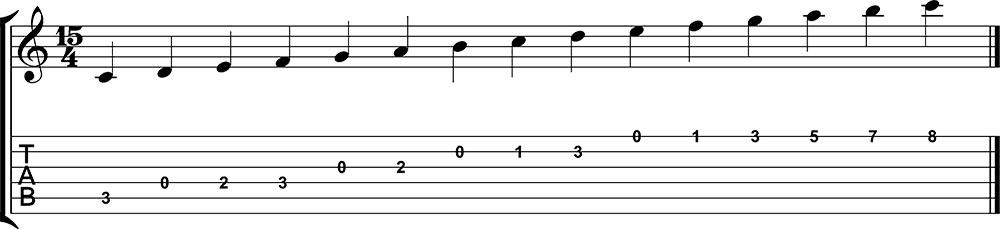 Escala de do mayor en dos octavas.
