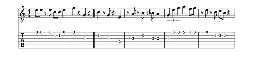 Vídeo Tutorial de Super Mario Bross - Guitarrista en un día - Tutoriales de guitarra desde cero. Guitarra fácil. Principiantes- 1/6