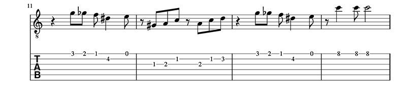 Vídeo Tutorial de Super Mario Bross - Guitarrista en un día - Tutoriales de guitarra desde cero. Guitarra fácil. Principiantes- 3/6