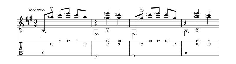 Mazurka para guitarra de Tárrega. Parititura + Tablatura