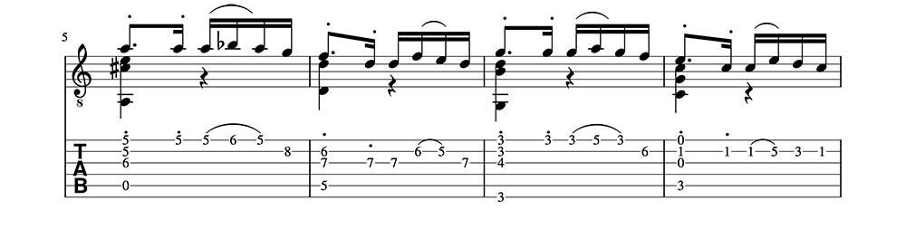 Partitura y Tablatura de Caprice 24 de Paganini. (clase1) Fragmento 2