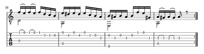Paganini caprice guitar tutorial