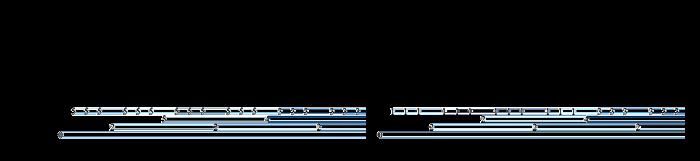 Recuerdos de la Alhambra tutorial de guitarra clase 1