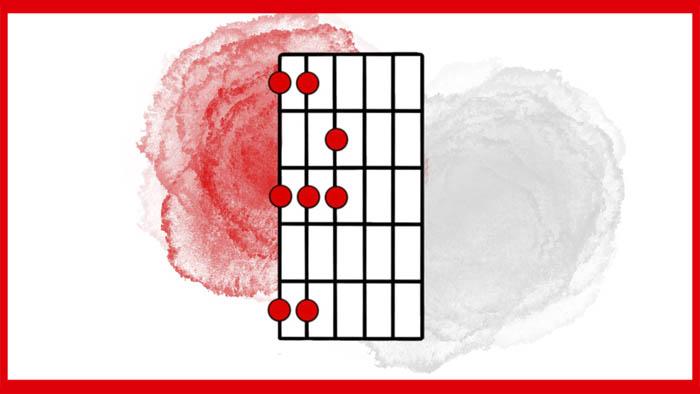 Curso de técnica musical para guitarra