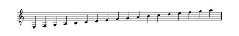Las notas del curso. Cómo traducir la partitura