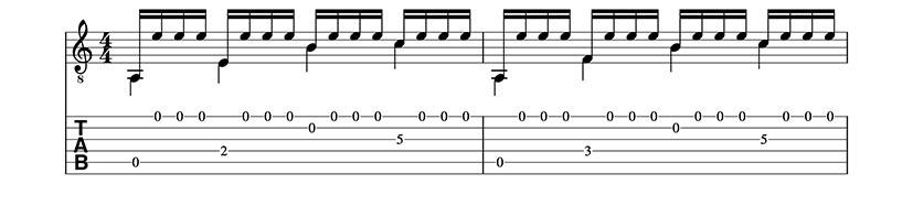 Partitura y Tablatura de Preludio Tristón. Trémolo para guitarra clásica. Pentagrama 1/4.