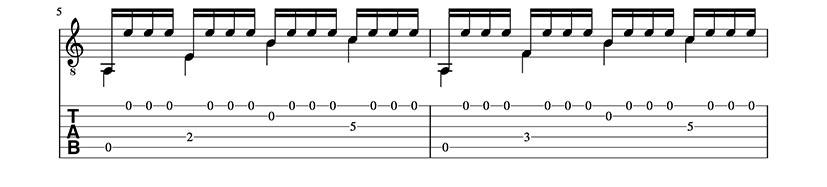 Partitura y Tablatura de Preludio Tristón. Trémolo para guitarra clásica. Pentagrama 3/4.